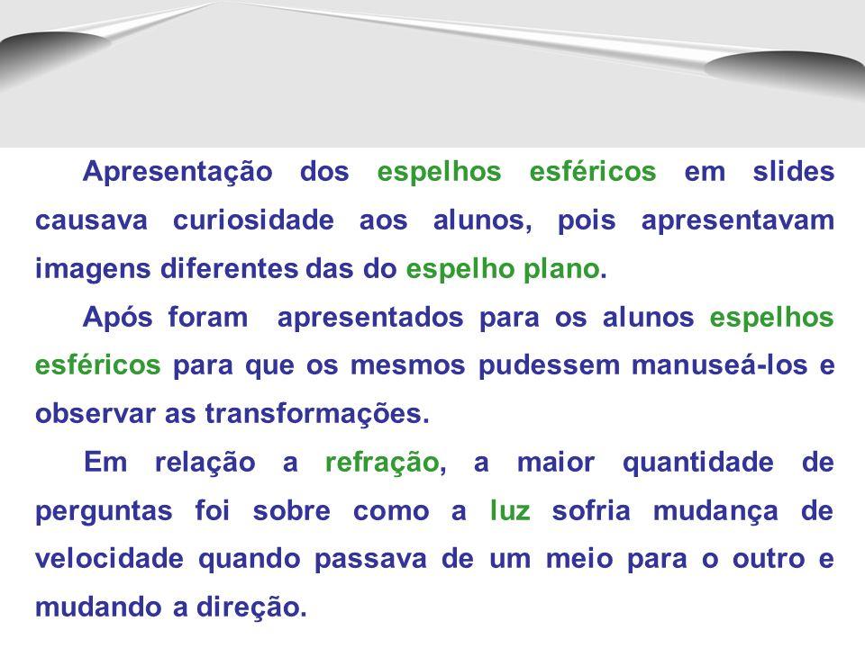 1.Raio Incidente, Raio Refratado e a reta Normal são coplanares 2.