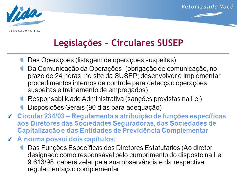 Legislações – Circulares SUSEP Das Operações (listagem de operações suspeitas) Da Comunicação da Operações (obrigação de comunicação, no prazo de 24 h
