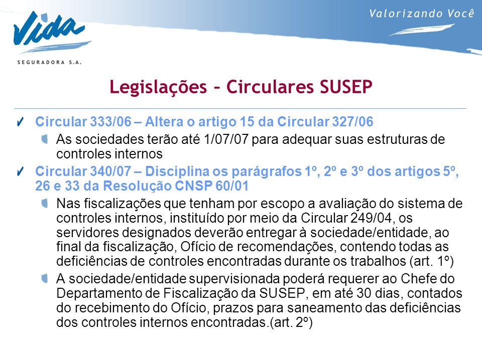 Legislações – Circulares SUSEP Circular 333/06 – Altera o artigo 15 da Circular 327/06 As sociedades terão até 1/07/07 para adequar suas estruturas de controles internos Circular 340/07 – Disciplina os parágrafos 1º, 2º e 3º dos artigos 5º, 26 e 33 da Resolução CNSP 60/01 Nas fiscalizações que tenham por escopo a avaliação do sistema de controles internos, instituído por meio da Circular 249/04, os servidores designados deverão entregar à sociedade/entidade, ao final da fiscalização, Ofício de recomendações, contendo todas as deficiências de controles encontradas durante os trabalhos (art.