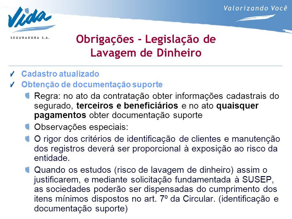 Obrigações - Legislação de Lavagem de Dinheiro Cadastro atualizado Obtenção de documentação suporte Regra: no ato da contratação obter informações cad