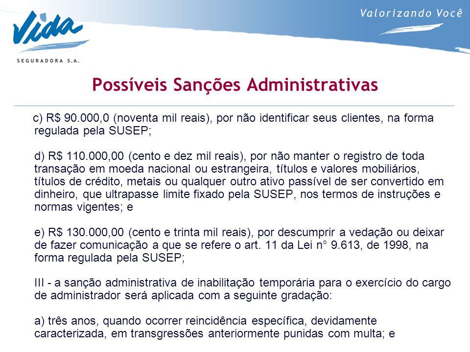 Possíveis Sanções Administrativas c) R$ 90.000,0 (noventa mil reais), por não identificar seus clientes, na forma regulada pela SUSEP; d) R$ 110.000,0