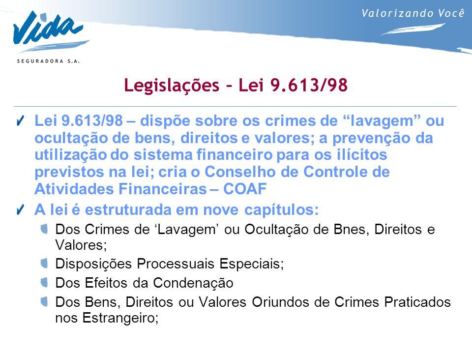 Legislações – Lei 9.613/98 Lei 9.613/98 – dispõe sobre os crimes de lavagem ou ocultação de bens, direitos e valores; a prevenção da utilização do sis