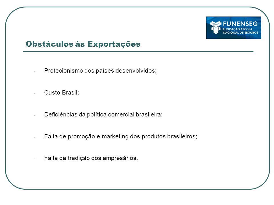 Obstáculos às Exportações - Protecionismo dos países desenvolvidos; - Custo Brasil; - Deficiências da política comercial brasileira; - Falta de promoç
