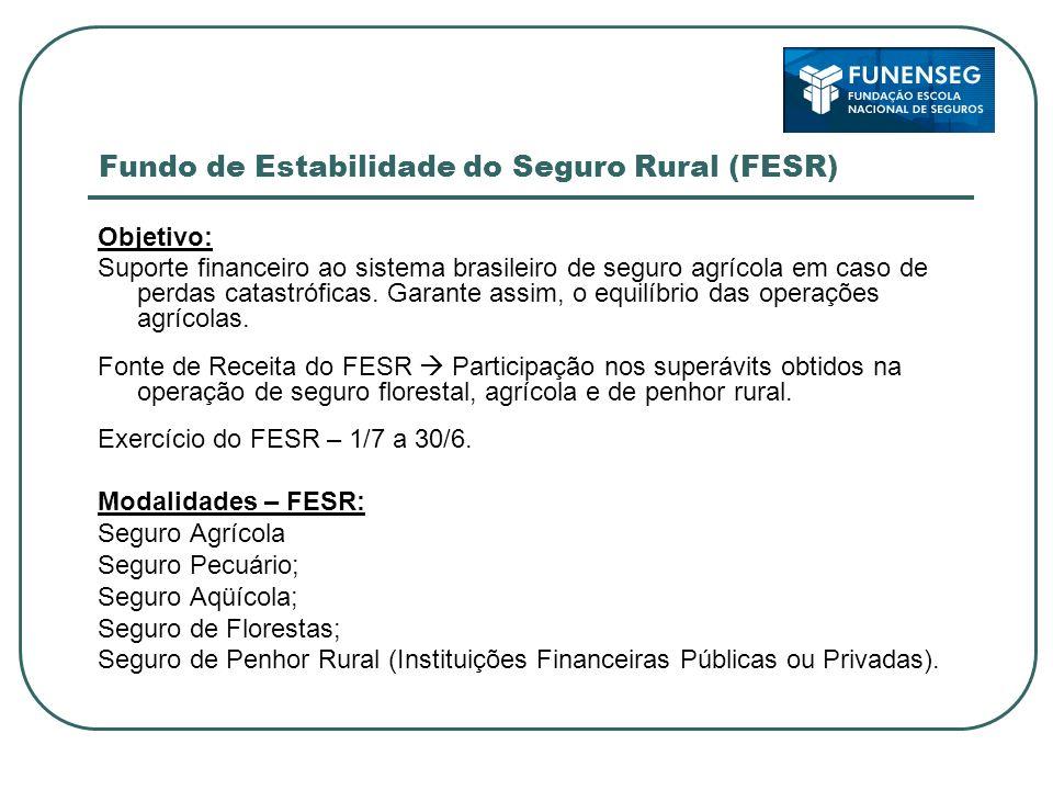 Fundo de Estabilidade do Seguro Rural (FESR) Objetivo: Suporte financeiro ao sistema brasileiro de seguro agrícola em caso de perdas catastróficas. Ga