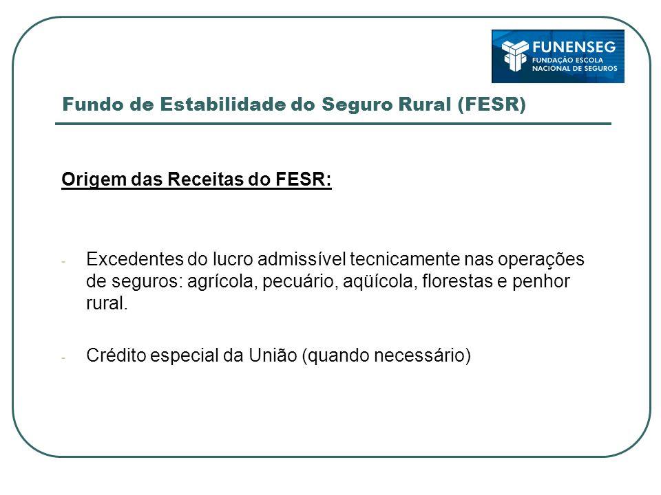 Fundo de Estabilidade do Seguro Rural (FESR) Origem das Receitas do FESR: - Excedentes do lucro admissível tecnicamente nas operações de seguros: agrí