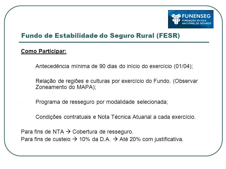 Fundo de Estabilidade do Seguro Rural (FESR) Como Participar: - Antecedência mínima de 90 dias do início do exercício (01/04); - Relação de regiões e