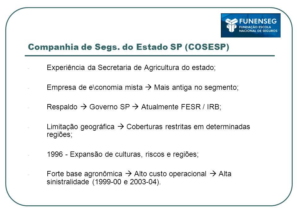 Companhia de Segs. do Estado SP (COSESP) - Experiência da Secretaria de Agricultura do estado; - Empresa de e\conomia mista Mais antiga no segmento; -