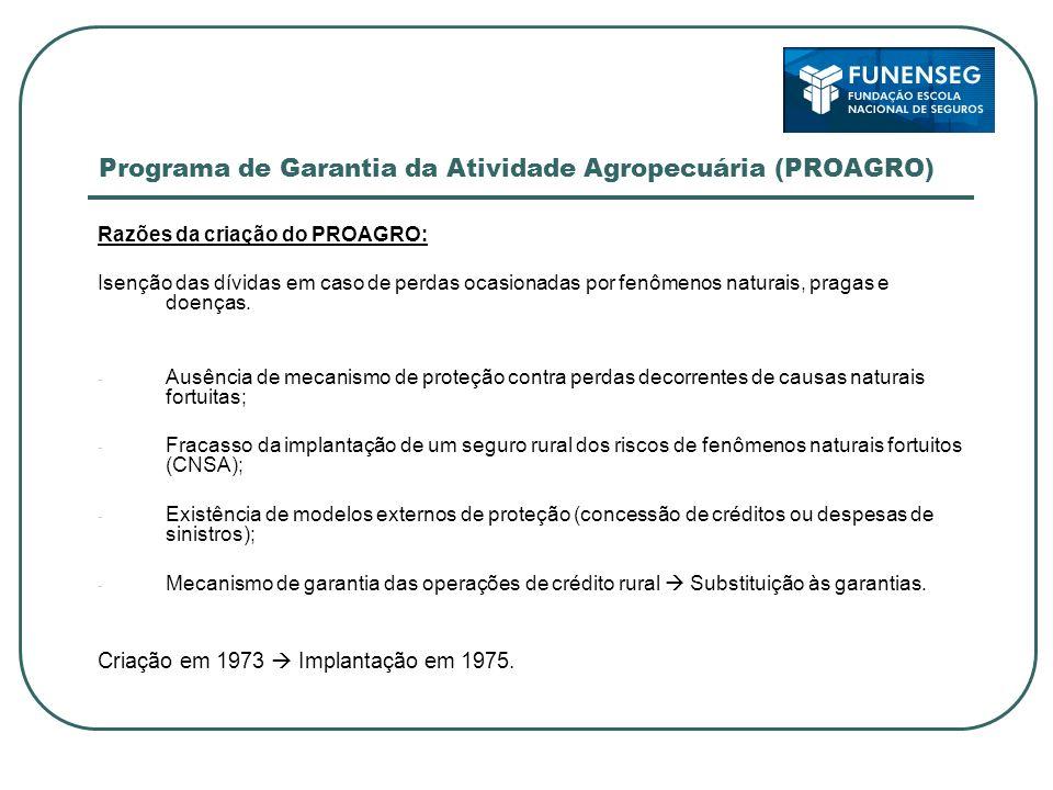 Programa de Garantia da Atividade Agropecuária (PROAGRO) Razões da criação do PROAGRO: Isenção das dívidas em caso de perdas ocasionadas por fenômenos