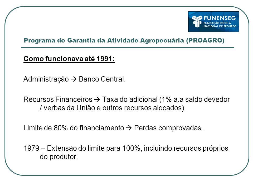 Programa de Garantia da Atividade Agropecuária (PROAGRO) Como funcionava até 1991: Administração Banco Central. Recursos Financeiros Taxa do adicional