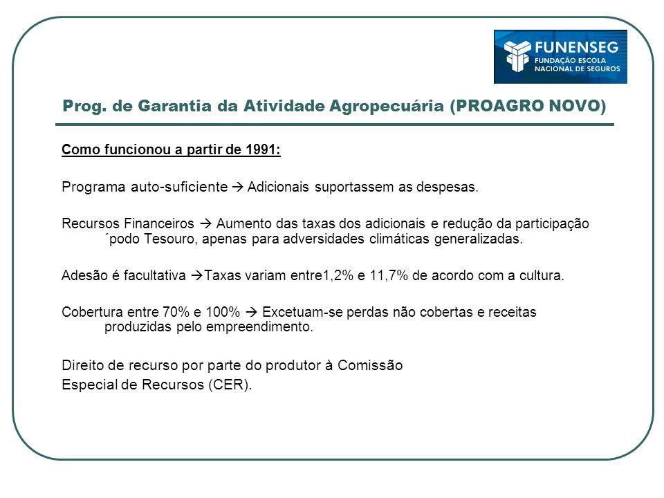 Prog. de Garantia da Atividade Agropecuária (PROAGRO NOVO) Como funcionou a partir de 1991: Programa auto-suficiente Adicionais suportassem as despesa