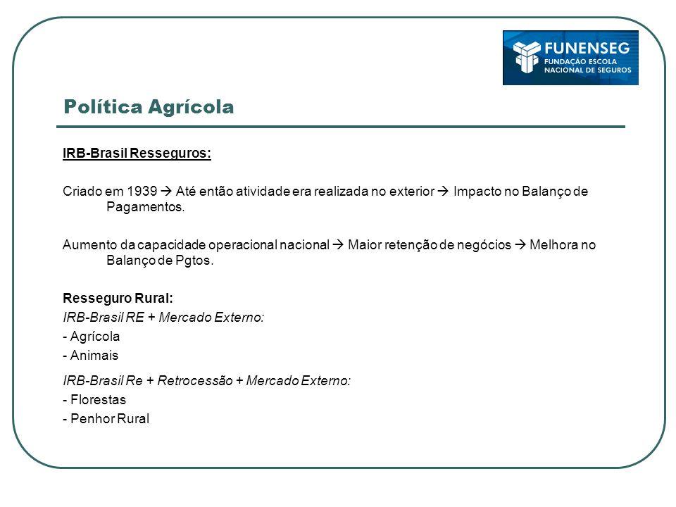 Política Agrícola IRB-Brasil Resseguros: Criado em 1939 Até então atividade era realizada no exterior Impacto no Balanço de Pagamentos. Aumento da cap