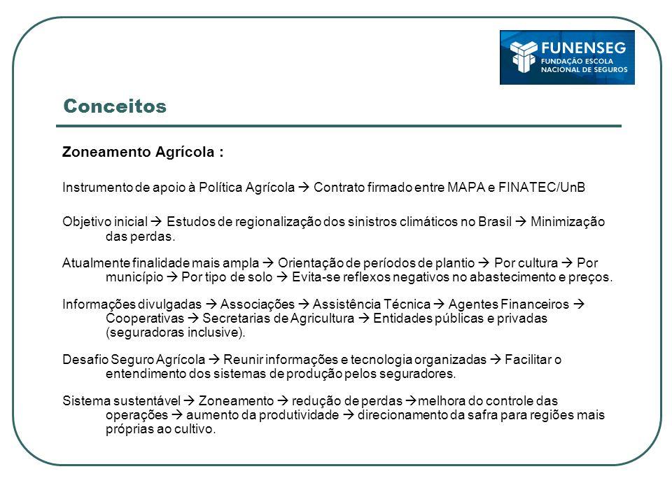 Conceitos Zoneamento Agrícola : Instrumento de apoio à Política Agrícola Contrato firmado entre MAPA e FINATEC/UnB Objetivo inicial Estudos de regiona