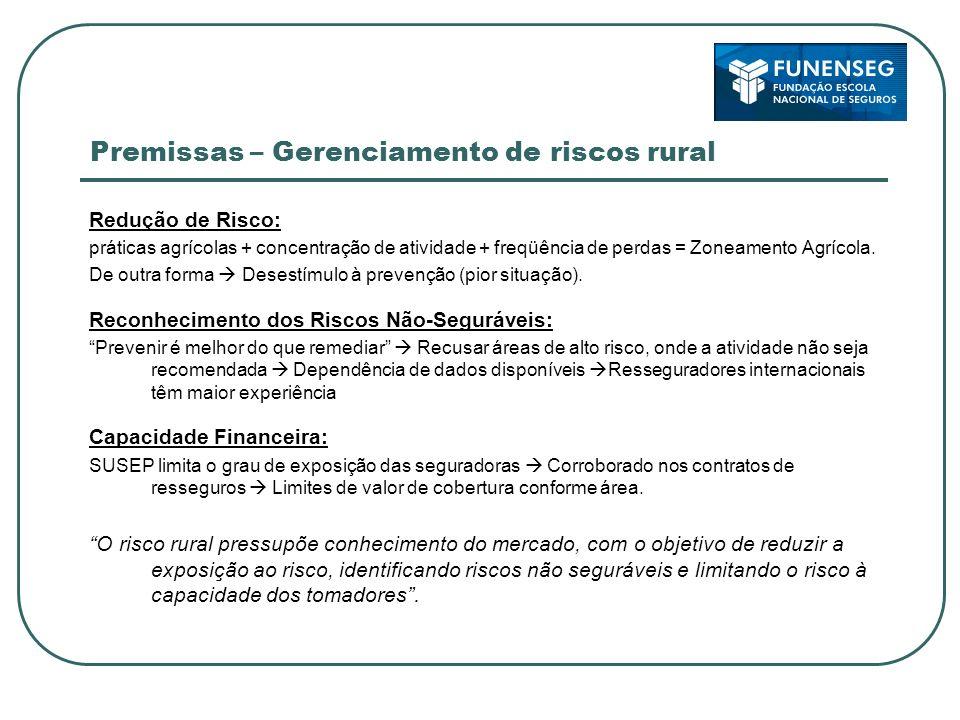 Premissas – Gerenciamento de riscos rural Redução de Risco: práticas agrícolas + concentração de atividade + freqüência de perdas = Zoneamento Agrícol