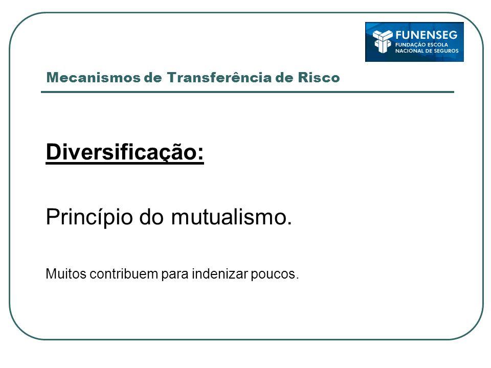 Mecanismos de Transferência de Risco Diversificação: Princípio do mutualismo. Muitos contribuem para indenizar poucos.