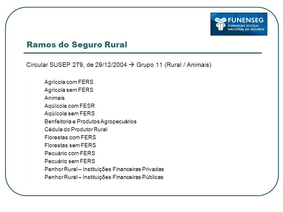 Ramos do Seguro Rural Circular SUSEP 279, de 29/12/2004 Grupo 11 (Rural / Animais) - Agrícola com FERS - Agrícola sem FERS - Animais - Aqüícola com FE