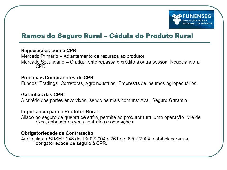 Ramos do Seguro Rural – Cédula do Produto Rural Negociações com a CPR: Mercado Primário – Adiantamento de recursos ao produtor. Mercado Secundário – O