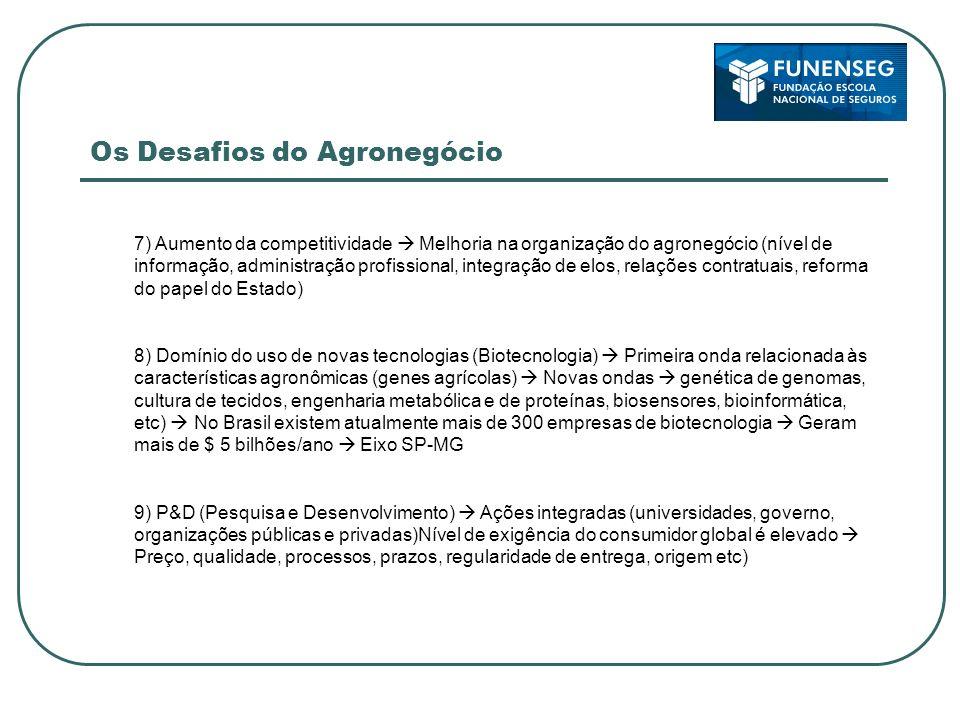 Os Desafios do Agronegócio 7) Aumento da competitividade Melhoria na organização do agronegócio (nível de informação, administração profissional, inte