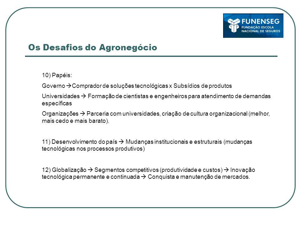 Os Desafios do Agronegócio 10) Papéis: Governo Comprador de soluções tecnológicas x Subsídios de produtos Universidades Formação de cientistas e engen