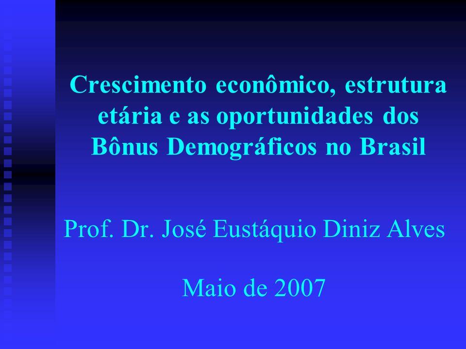 Crescimento econômico, estrutura etária e as oportunidades dos Bônus Demográficos no Brasil Prof. Dr. José Eustáquio Diniz Alves Maio de 2007