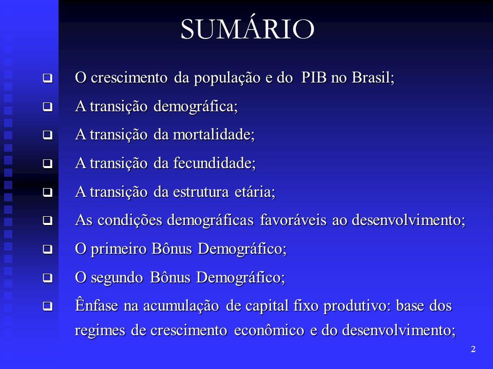 2 O crescimento da população e do PIB no Brasil; O crescimento da população e do PIB no Brasil; A transição demográfica; A transição demográfica; A tr