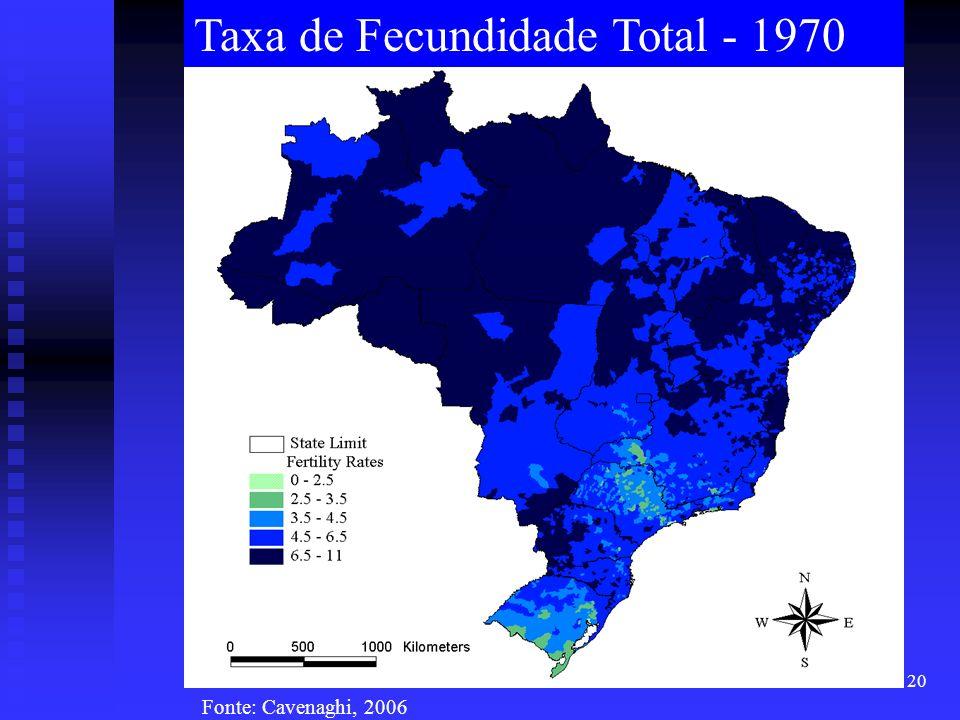 20 Taxa de Fecundidade Total - 1970 Fonte: Cavenaghi, 2006