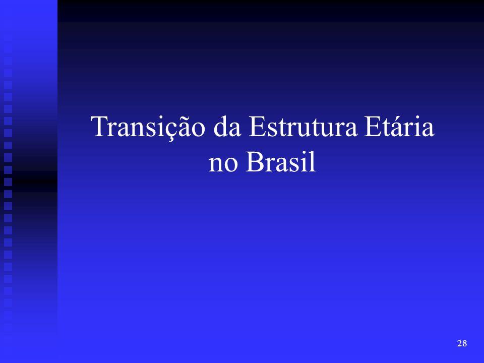 28 Transição da Estrutura Etária no Brasil