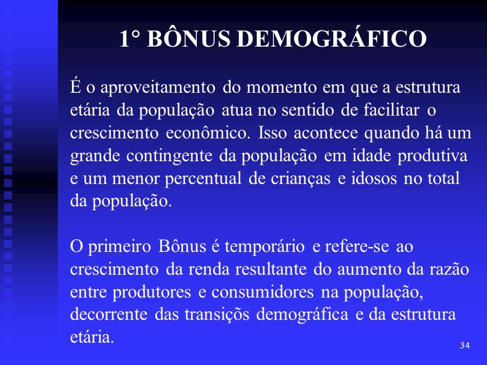 34 1 BÔNUS DEMOGRÁFICO É o aproveitamento do momento em que a estrutura etária da população atua no sentido de facilitar o crescimento econômico. Isso