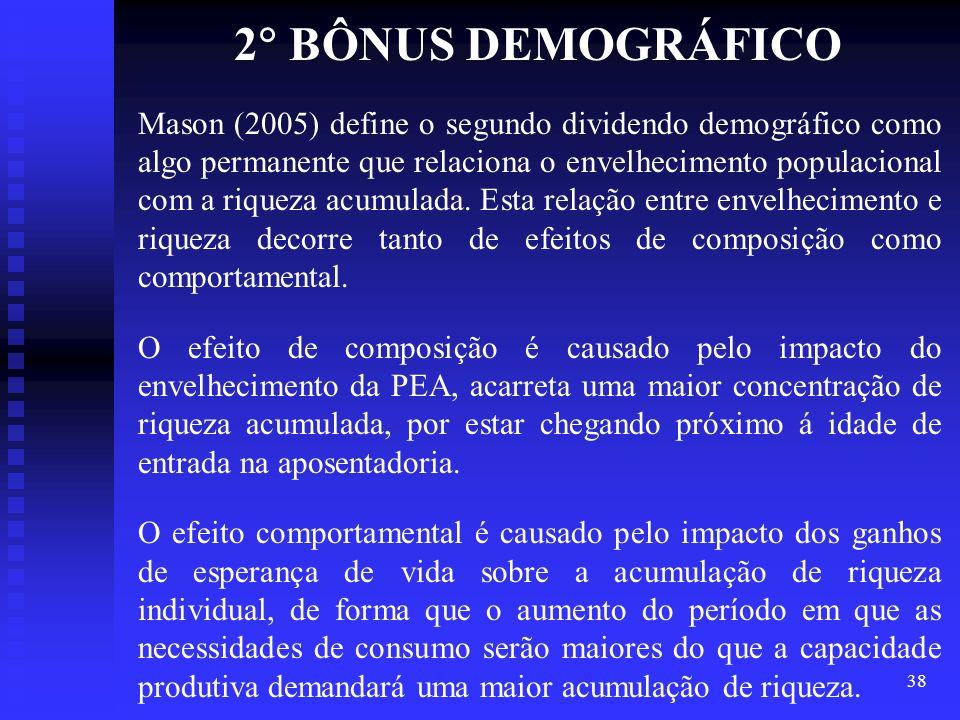 38 2 BÔNUS DEMOGRÁFICO Mason (2005) define o segundo dividendo demográfico como algo permanente que relaciona o envelhecimento populacional com a riqu