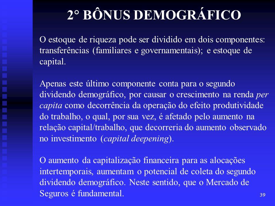39 2 BÔNUS DEMOGRÁFICO O estoque de riqueza pode ser dividido em dois componentes: transferências (familiares e governamentais); e estoque de capital.