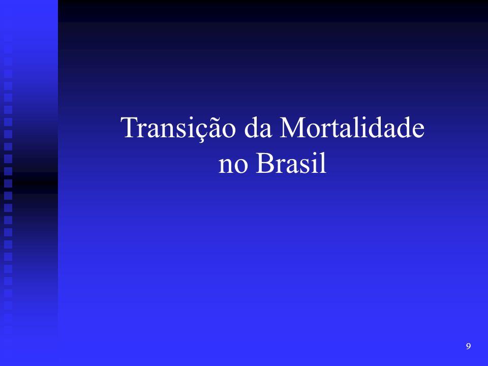 9 Transição da Mortalidade no Brasil