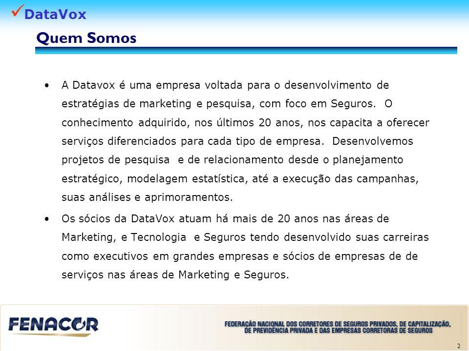 DataVox 3 Quem Somos Flávio Nogueira é MSC em Administração, MBA em Marketing, engenheiro de Sistemas de Informação e Corretor de Seguros.