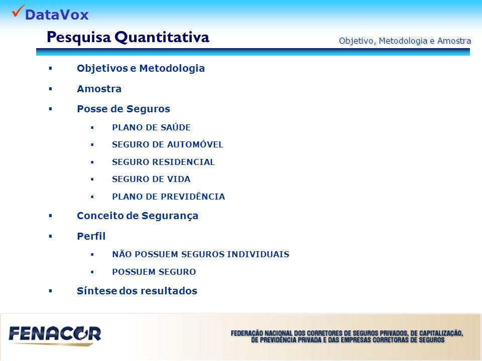 DataVox Objetivo, Metodologia e Amostra Pesquisa Quantitativa Objetivos e Metodologia Amostra Posse de Seguros PLANO DE SAÚDE SEGURO DE AUTOMÓVEL SEGU