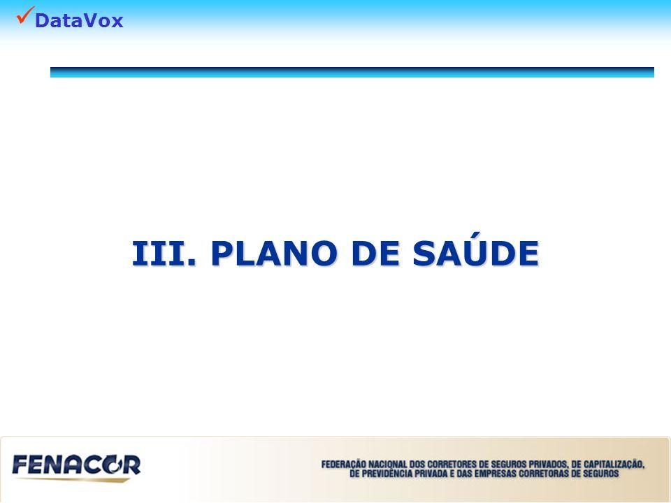 DataVox III. PLANO DE SAÚDE