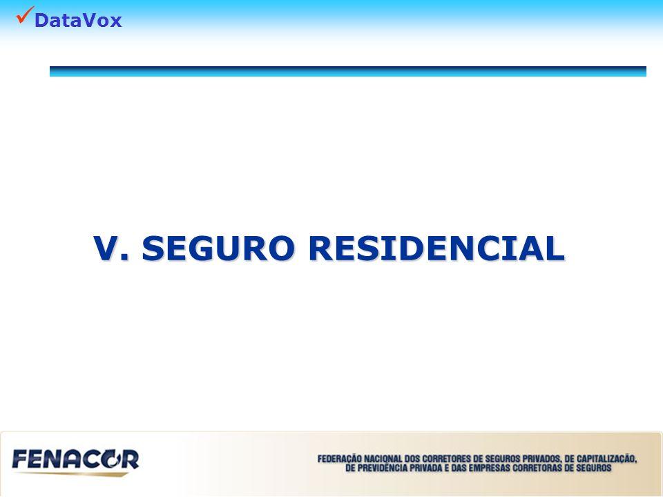DataVox V. SEGURO RESIDENCIAL