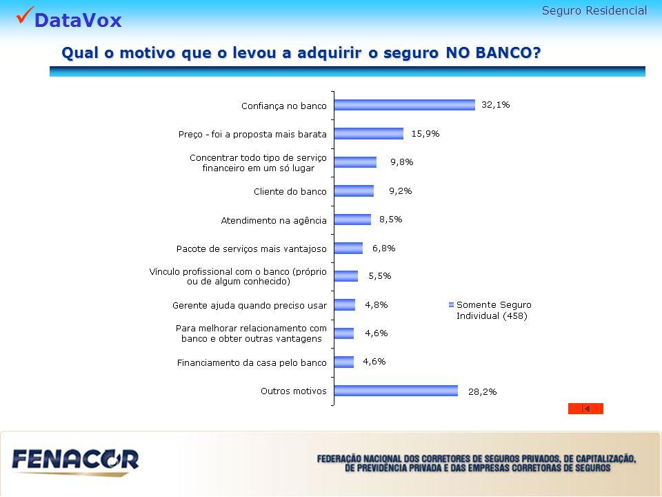 DataVox Seguro Residencial Qual o motivo que o levou a adquirir o seguro NO BANCO?