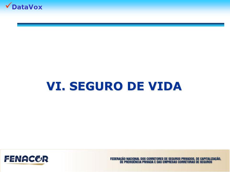 DataVox VI. SEGURO DE VIDA