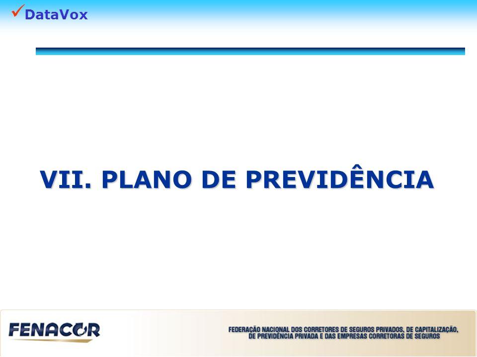 DataVox Plano de Previdência Motivo que o levou a adquirir o seguro ATRAVÉS DE UM CORRETOR ?