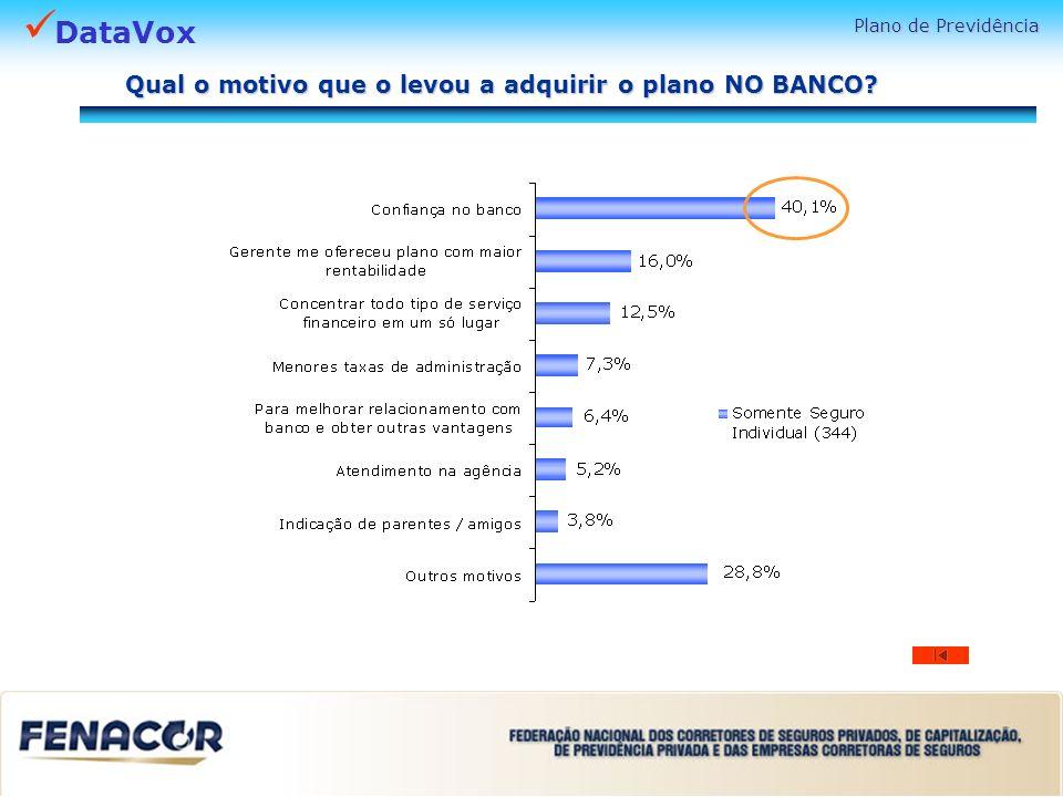 DataVox Plano de Previdência Qual o motivo que o levou a adquirir o plano NO BANCO?