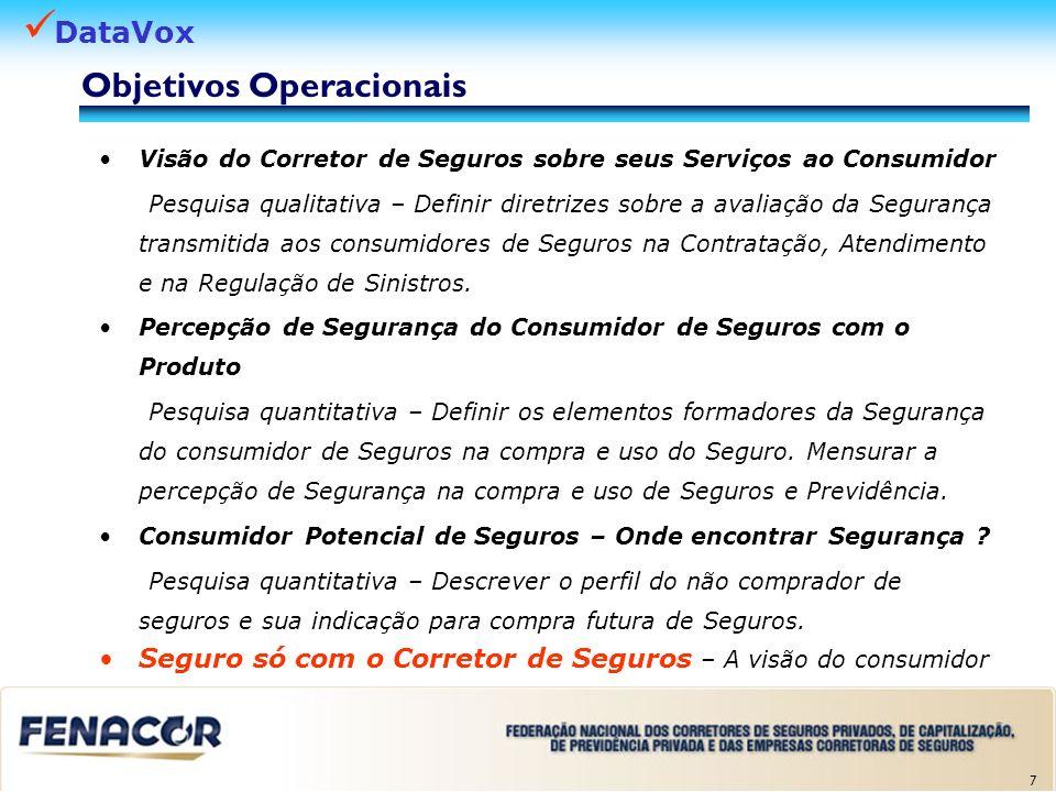 DataVox 7 Objetivos Operacionais Visão do Corretor de Seguros sobre seus Serviços ao Consumidor Pesquisa qualitativa – Definir diretrizes sobre a aval