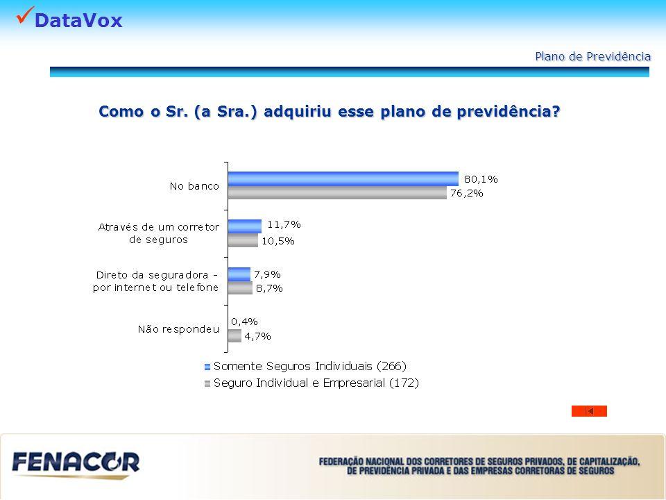 DataVox Plano de Previdência Como o Sr. (a Sra.) adquiriu esse plano de previdência?