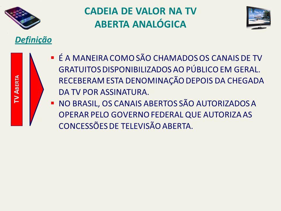 É A MANEIRA COMO SÃO CHAMADOS OS CANAIS DE TV GRATUITOS DISPONIBILIZADOS AO PÚBLICO EM GERAL. RECEBERAM ESTA DENOMINAÇÃO DEPOIS DA CHEGADA DA TV POR A