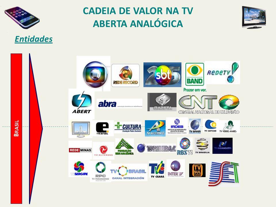 Entidades CADEIA DE VALOR NA TV ABERTA ANALÓGICA B RASIL