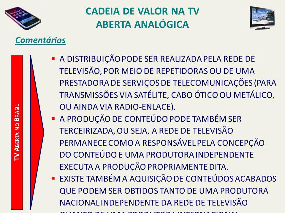 TV A BERTA NO B RASIL Comentários A DISTRIBUIÇÃO PODE SER REALIZADA PELA REDE DE TELEVISÃO, POR MEIO DE REPETIDORAS OU DE UMA PRESTADORA DE SERVIÇOS D