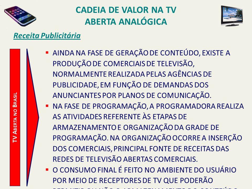 TV A BERTA NO B RASIL Receita Publicitária AINDA NA FASE DE GERAÇÃO DE CONTEÚDO, EXISTE A PRODUÇÃO DE COMERCIAIS DE TELEVISÃO, NORMALMENTE REALIZADA P