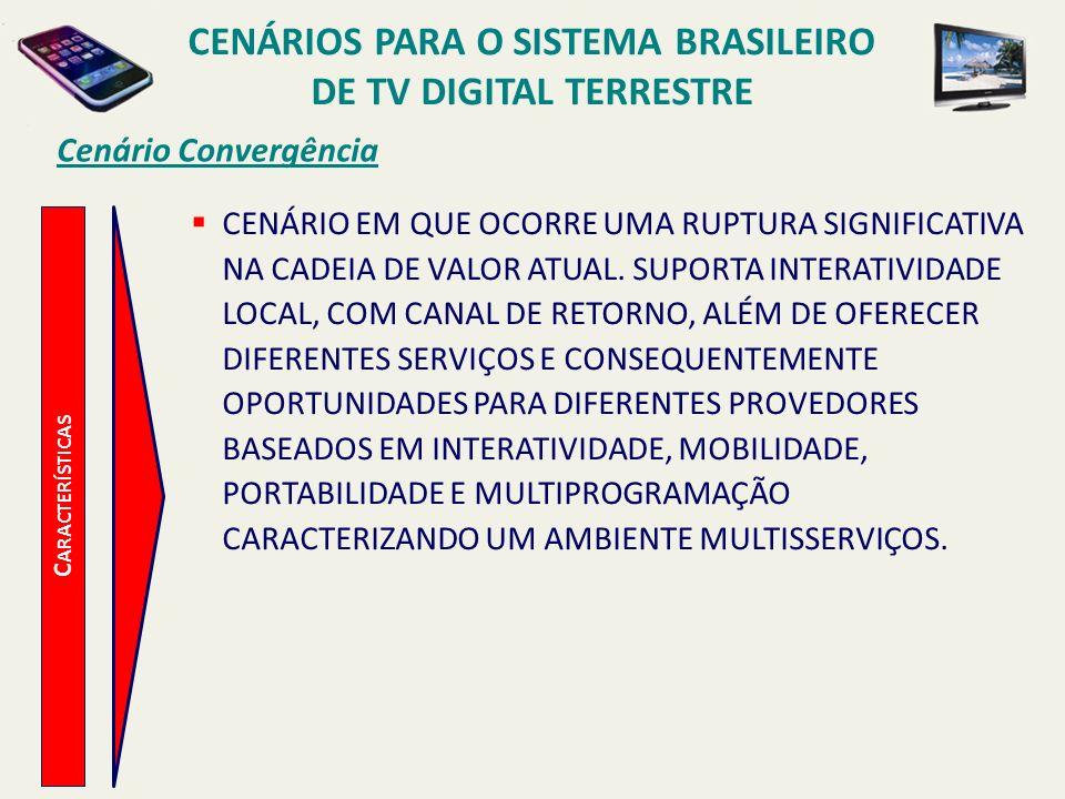 C ARACTERÍSTICAS Cenário Convergência CENÁRIO EM QUE OCORRE UMA RUPTURA SIGNIFICATIVA NA CADEIA DE VALOR ATUAL. SUPORTA INTERATIVIDADE LOCAL, COM CANA