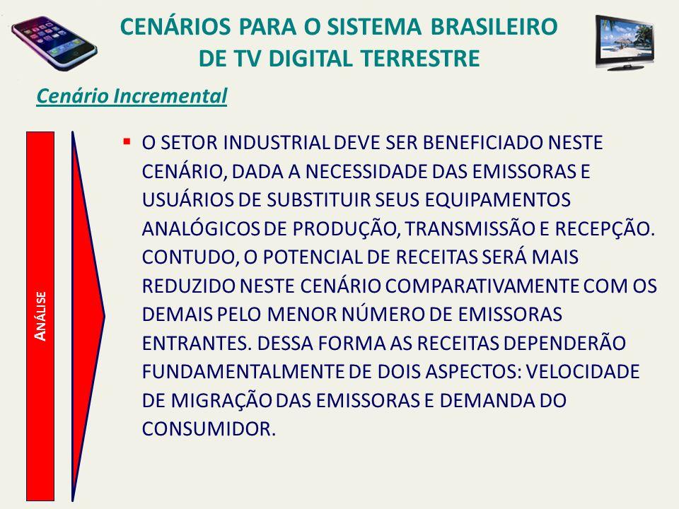 CENÁRIOS PARA O SISTEMA BRASILEIRO DE TV DIGITAL TERRESTRE A NÁLISE Cenário Incremental O SETOR INDUSTRIAL DEVE SER BENEFICIADO NESTE CENÁRIO, DADA A