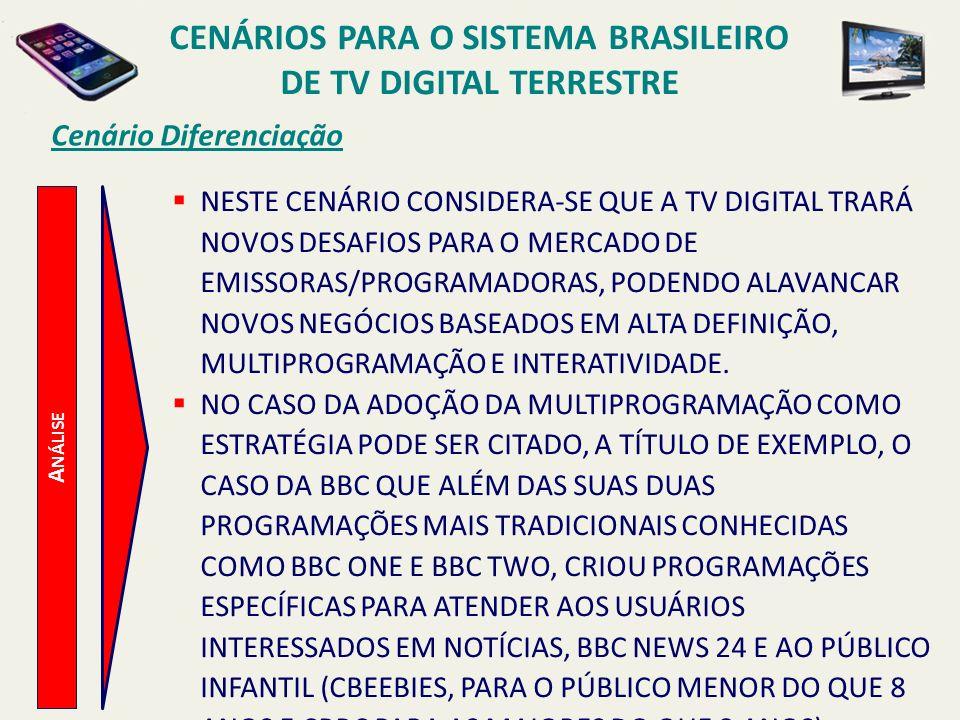 CENÁRIOS PARA O SISTEMA BRASILEIRO DE TV DIGITAL TERRESTRE A NÁLISE Cenário Diferenciação NESTE CENÁRIO CONSIDERA-SE QUE A TV DIGITAL TRARÁ NOVOS DESA