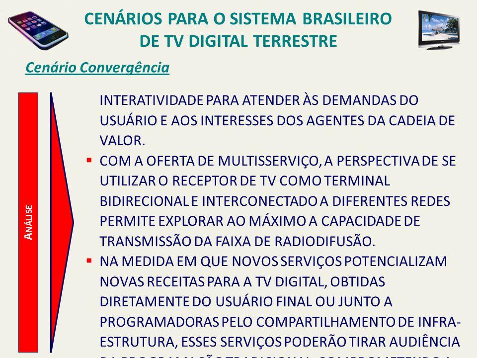CENÁRIOS PARA O SISTEMA BRASILEIRO DE TV DIGITAL TERRESTRE A NÁLISE Cenário Convergência INTERATIVIDADE PARA ATENDER ÀS DEMANDAS DO USUÁRIO E AOS INTE