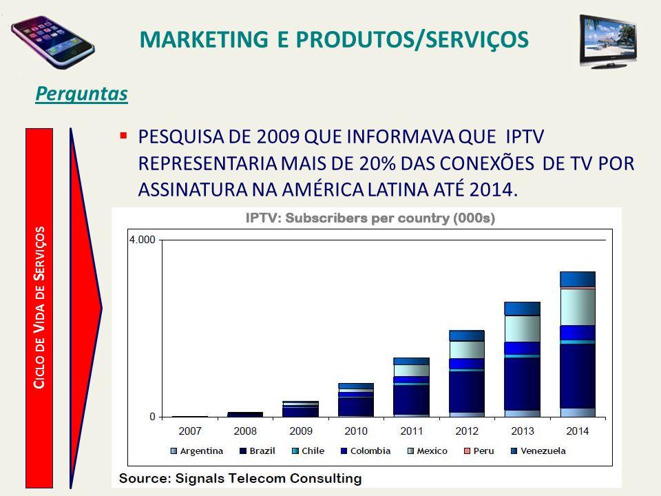 C ICLO DE V IDA DE S ERVIÇOS Perguntas MARKETING E PRODUTOS/SERVIÇOS PESQUISA DE 2009 QUE INFORMAVA QUE IPTV REPRESENTARIA MAIS DE 20% DAS CONEXÕES DE