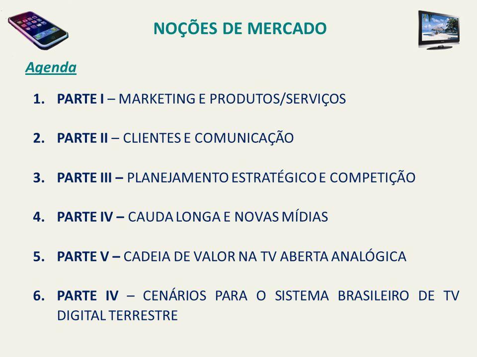 CENÁRIOS PARA O SISTEMA BRASILEIRO DE TV DIGITAL TERRESTRE N OVIDADES Fase de Programação de Conteúdo RADICALMENTE A PERCEPÇÃO DE VALOR ATRIBUÍDO A CADA UMA DAS AGREGADORAS QUE DEVERÃO BUSCAR A MAXIMIZAÇÃO DA ATRATIVIDADE DE SUAS OPÇÕES.